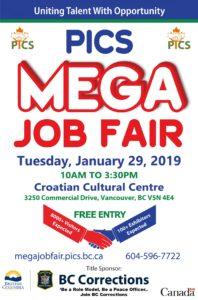Mega Job Fair Poster