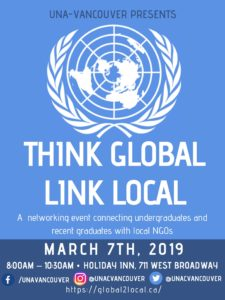 Think Global Link Local Poster