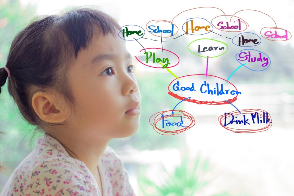 """Words like """"home"""", """"school"""", """"study"""", """"play"""" mapped out. A child is looking at these words."""